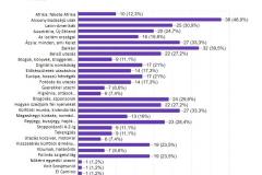 Melyik-kerekasztalok_szavazás-result