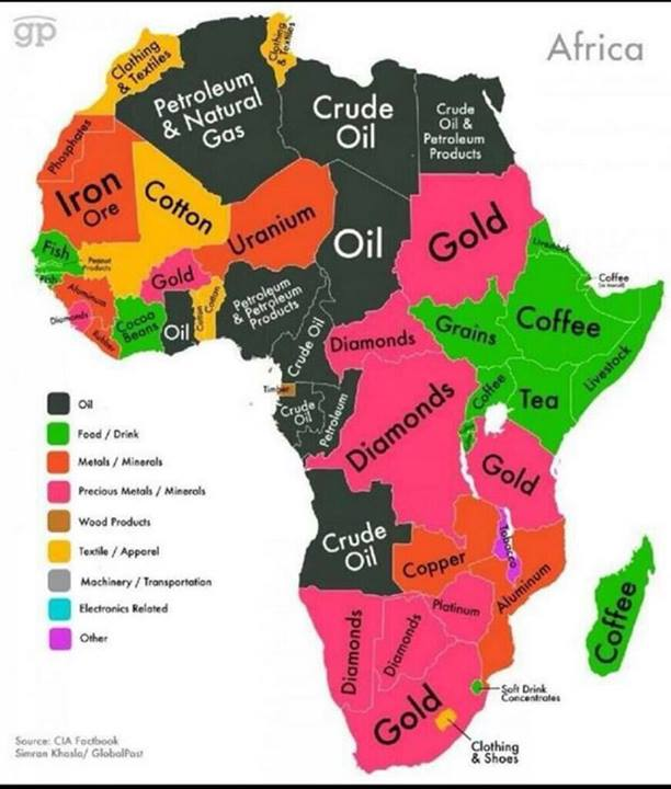 Afrika nyersanyagai